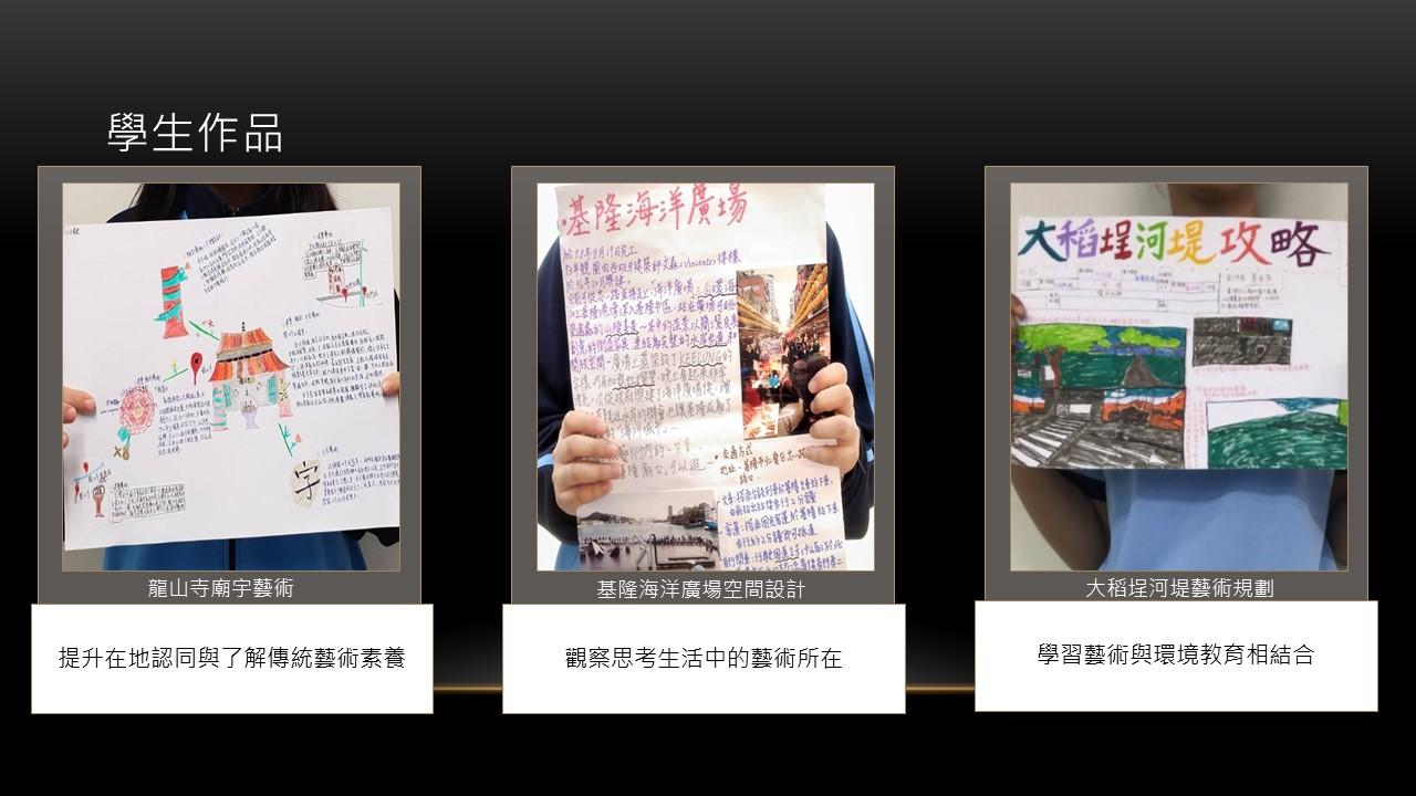 培養在地認同的台灣藝術家